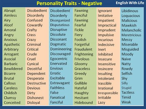 Personality Traits – Negative – Materials For Learning English