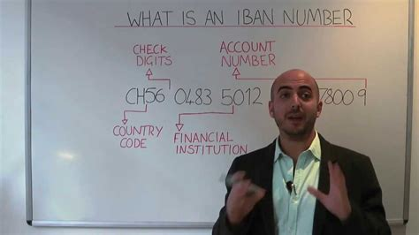 What is an International Bank Account Number (IBAN)? - YouTube